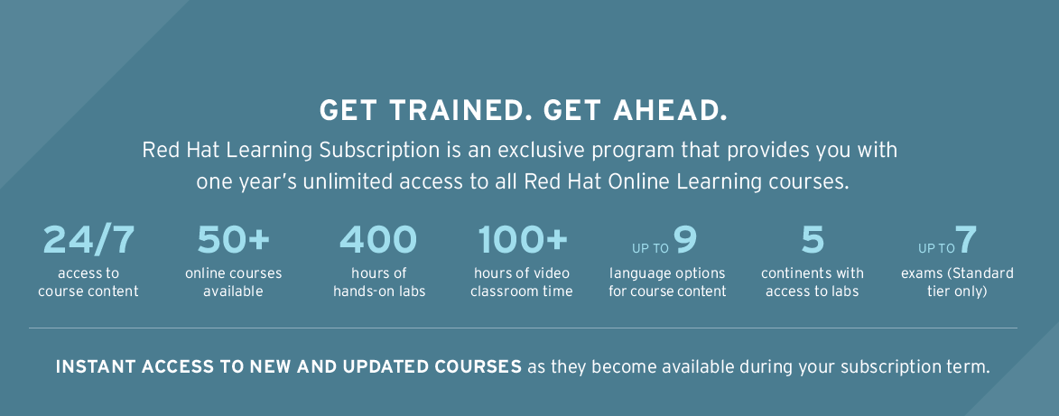 Red Hat Learning Subscription_img
